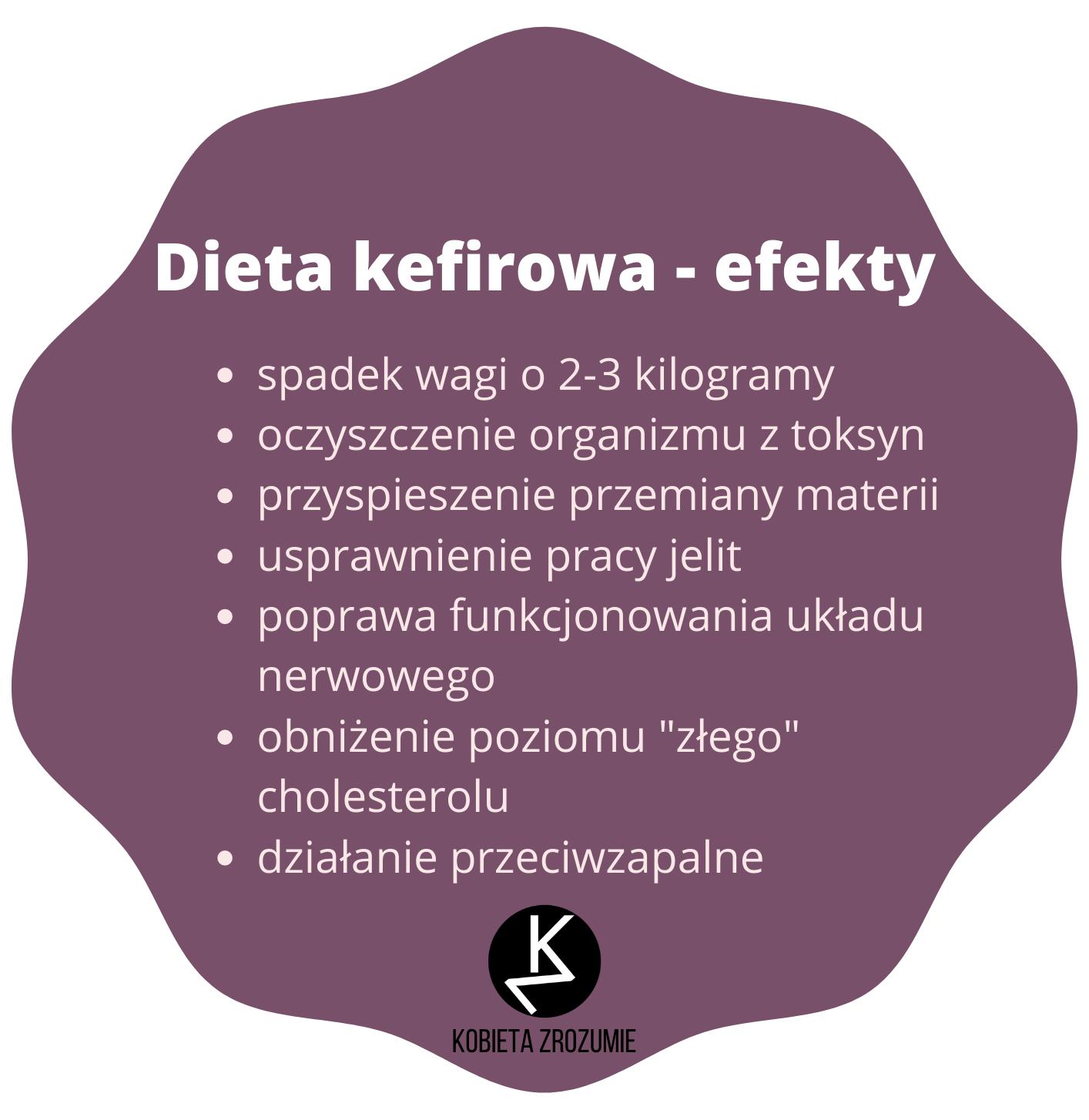 Jak szybko schudnąć, pijąc kefir, czyli dieta kefirowa